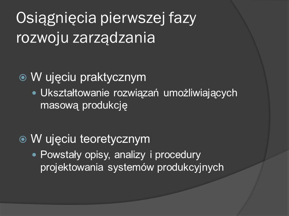 Osiągnięcia pierwszej fazy rozwoju zarządzania