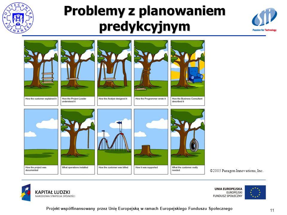 Problemy z planowaniem predykcyjnym