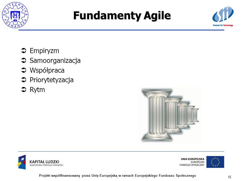 Fundamenty Agile Empiryzm Samoorganizacja Współpraca Priorytetyzacja