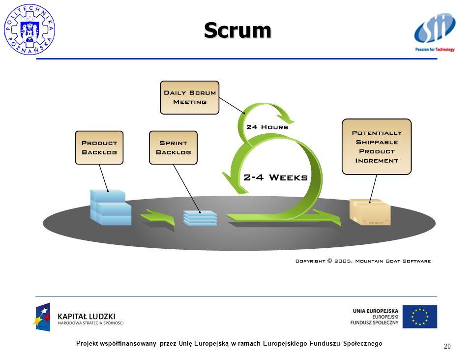Scrum Projekt współfinansowany przez Unię Europejską w ramach Europejskiego Funduszu Społecznego 20