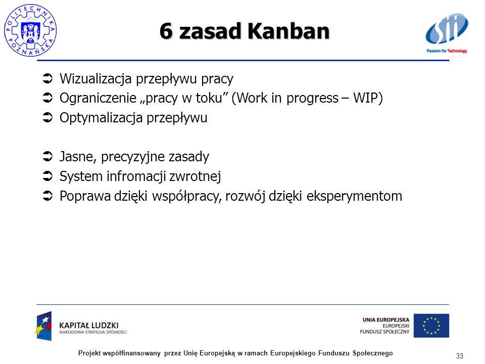 6 zasad Kanban Wizualizacja przepływu pracy