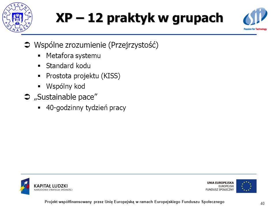 XP – 12 praktyk w grupach Wspólne zrozumienie (Przejrzystość)