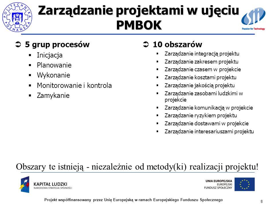 Zarządzanie projektami w ujęciu PMBOK