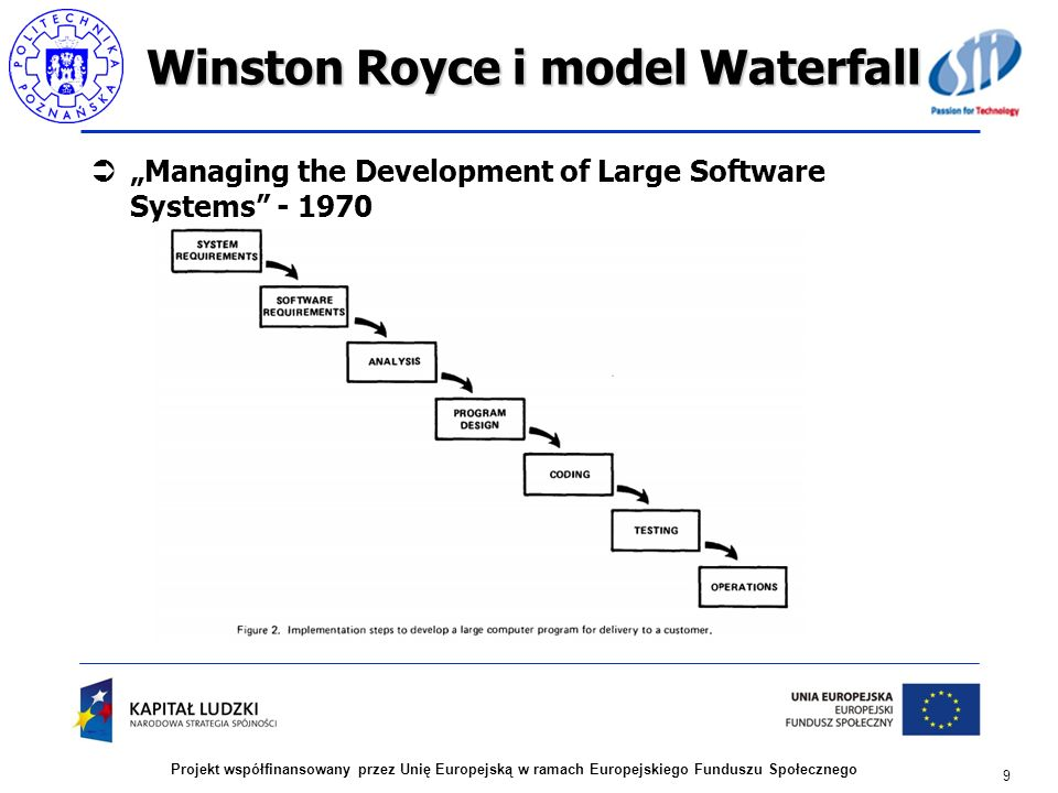 Winston Royce i model Waterfall