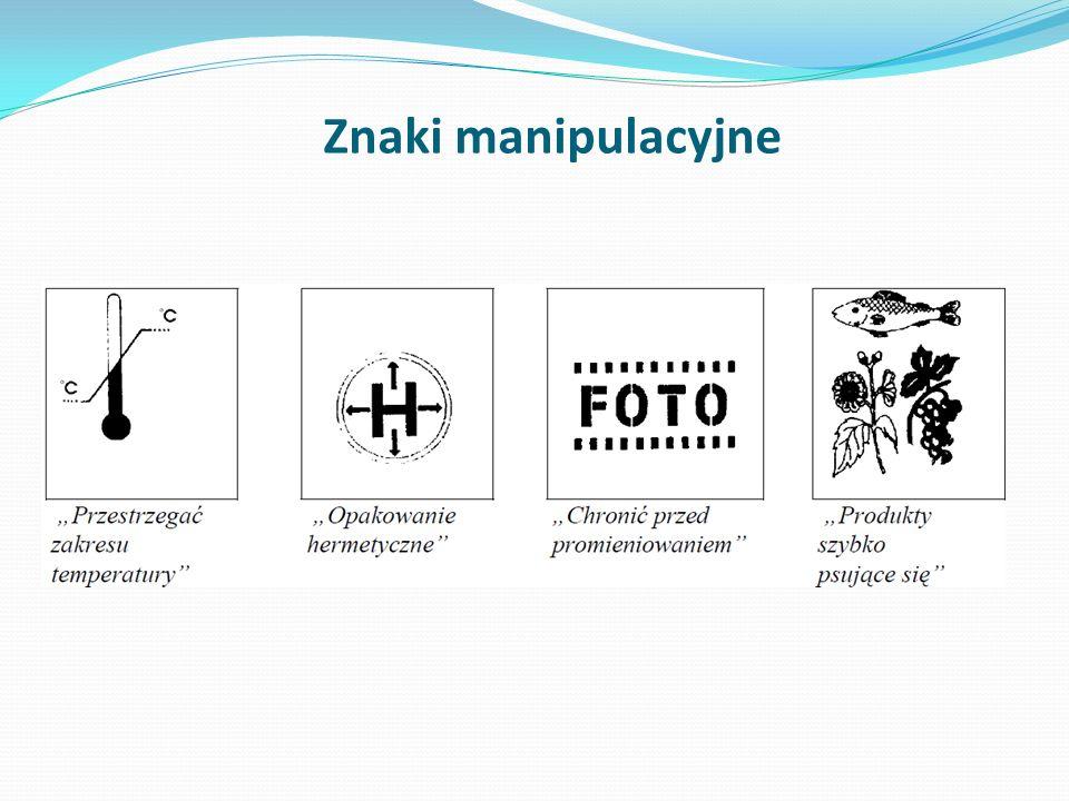 Znaki manipulacyjne