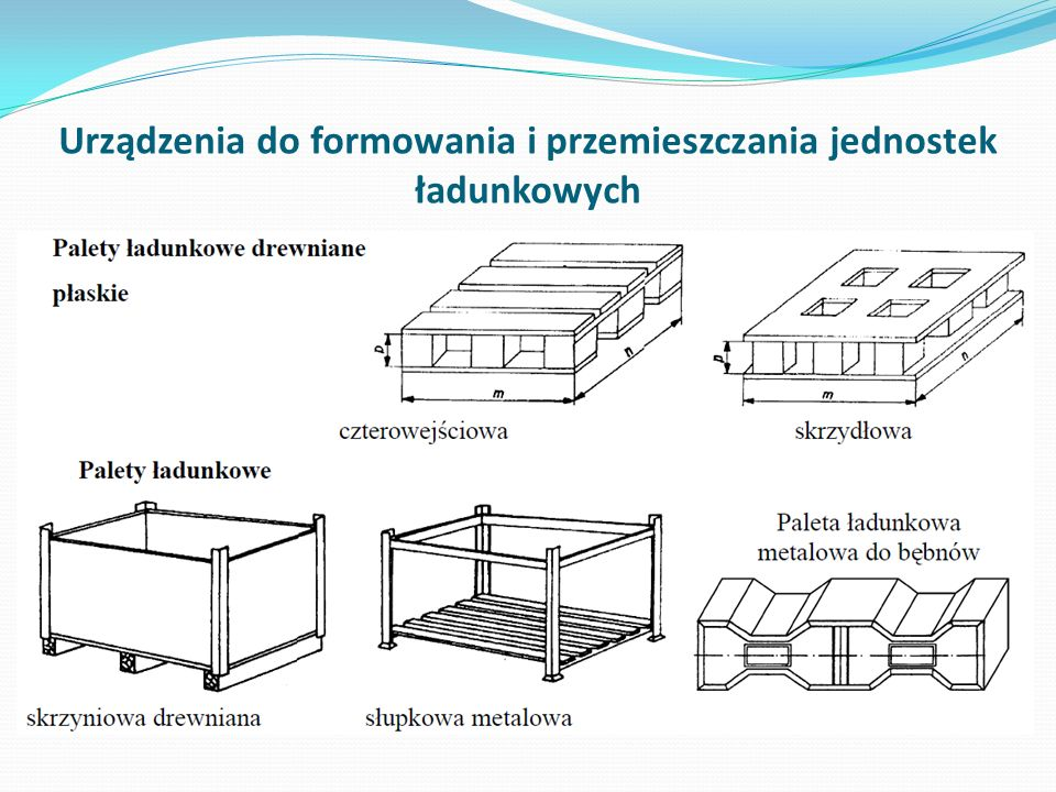 Urządzenia do formowania i przemieszczania jednostek ładunkowych