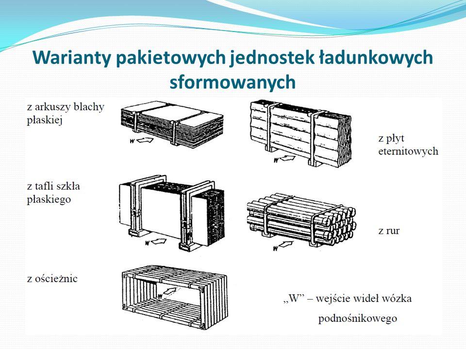 Warianty pakietowych jednostek ładunkowych sformowanych