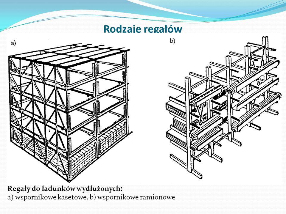 Rodzaje regałów Regały do ładunków wydłużonych: