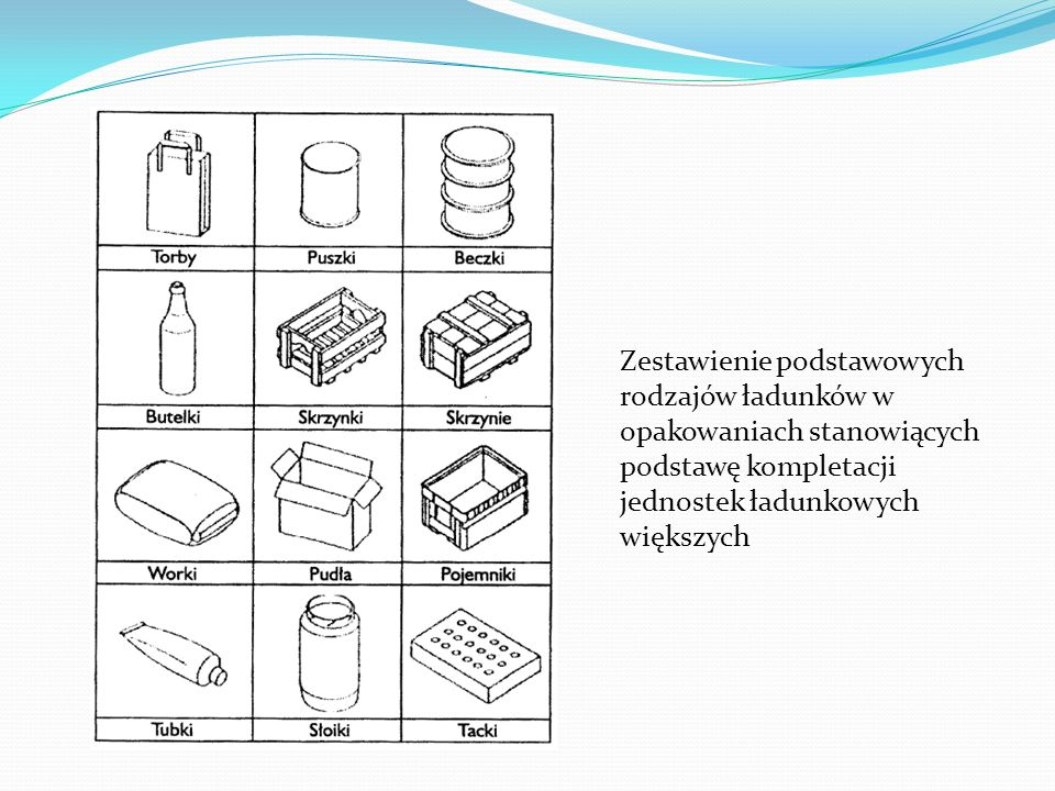 Zestawienie podstawowych rodzajów ładunków w opakowaniach stanowiących podstawę kompletacji jednostek ładunkowych większych