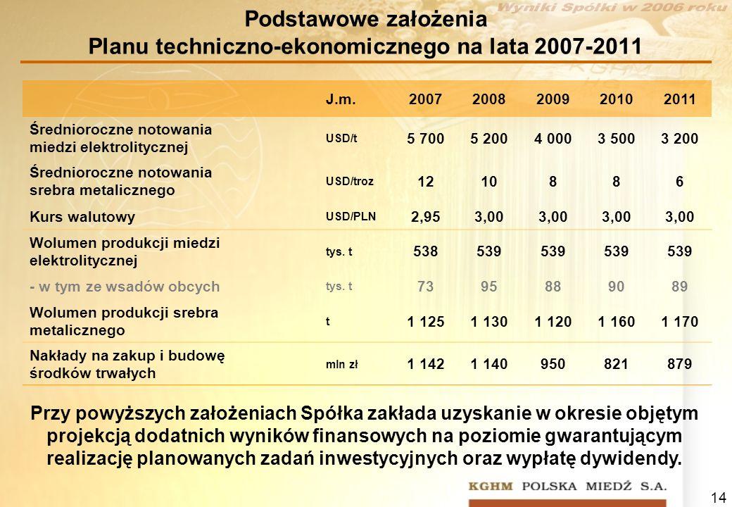 Podstawowe założenia Planu techniczno-ekonomicznego na lata 2007-2011