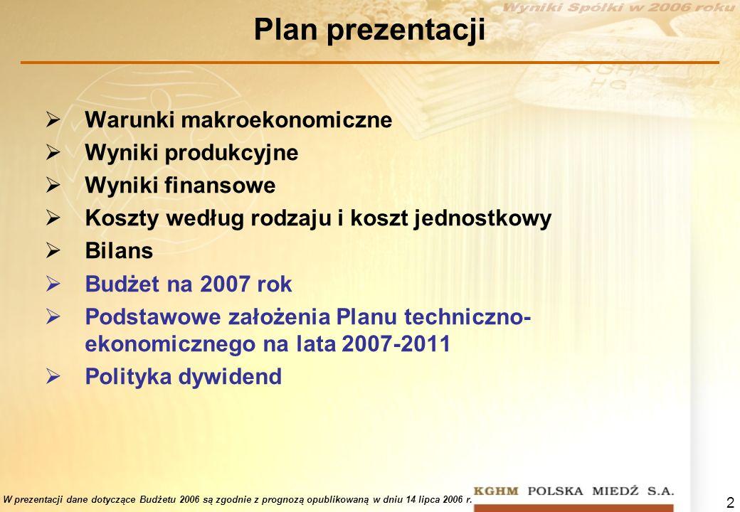 Plan prezentacji Warunki makroekonomiczne Wyniki produkcyjne
