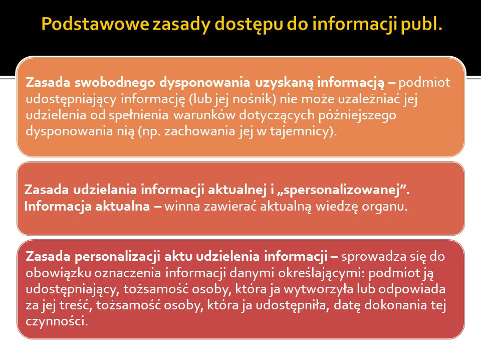 Podstawowe zasady dostępu do informacji publ.
