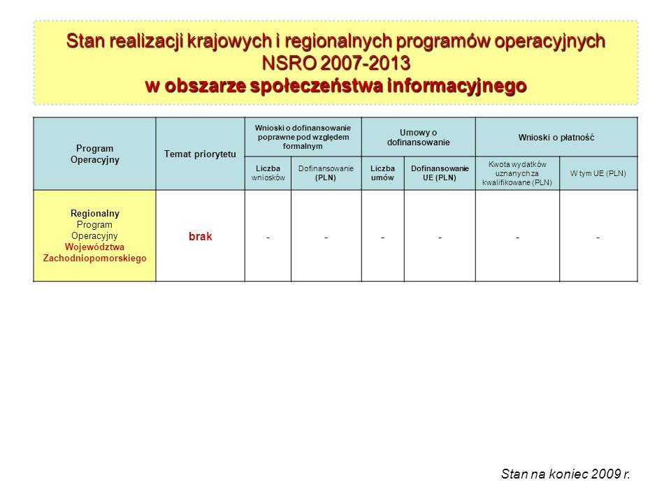 Stan realizacji krajowych i regionalnych programów operacyjnych NSRO 2007-2013 w obszarze społeczeństwa informacyjnego
