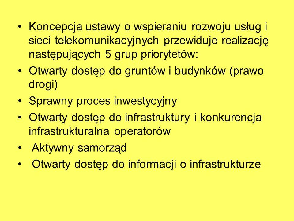 Koncepcja ustawy o wspieraniu rozwoju usług i sieci telekomunikacyjnych przewiduje realizację następujących 5 grup priorytetów: