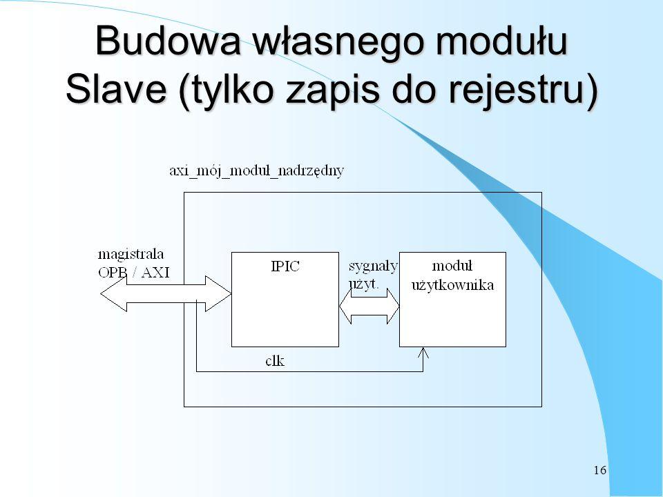 Budowa własnego modułu Slave (tylko zapis do rejestru)