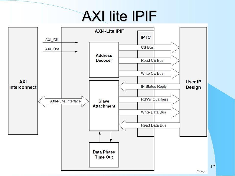 AXI lite IPIF