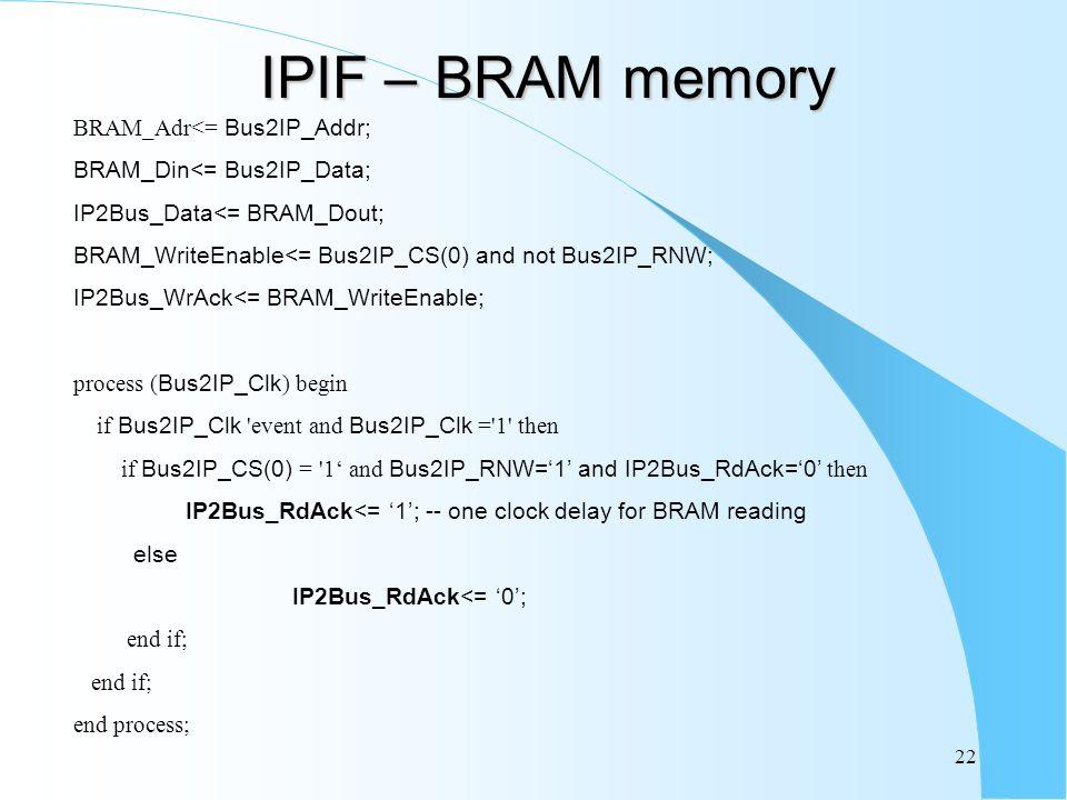 IPIF – BRAM memory BRAM_Adr<= Bus2IP_Addr;