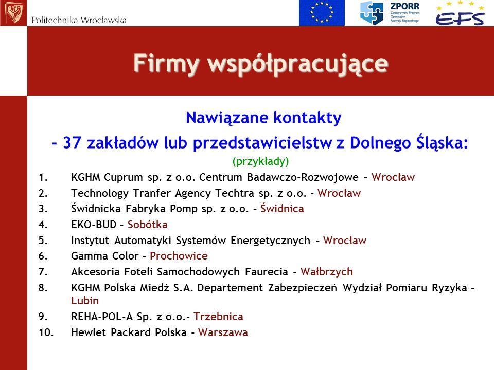 - 37 zakładów lub przedstawicielstw z Dolnego Śląska: