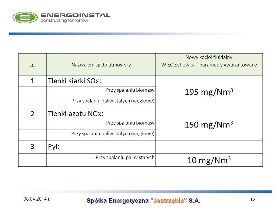 195 mg/Nm3 150 mg/Nm3 10 mg/Nm3 1 Tlenki siarki SOx: 2
