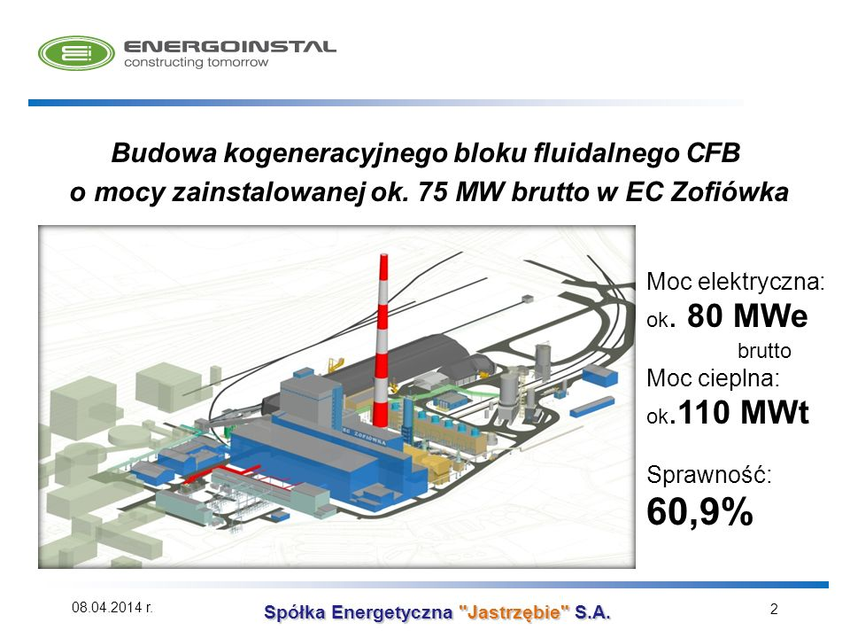 60,9% Budowa kogeneracyjnego bloku fluidalnego CFB