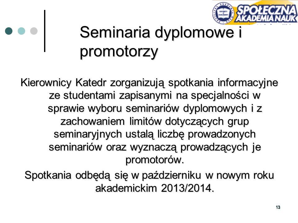 Seminaria dyplomowe i promotorzy