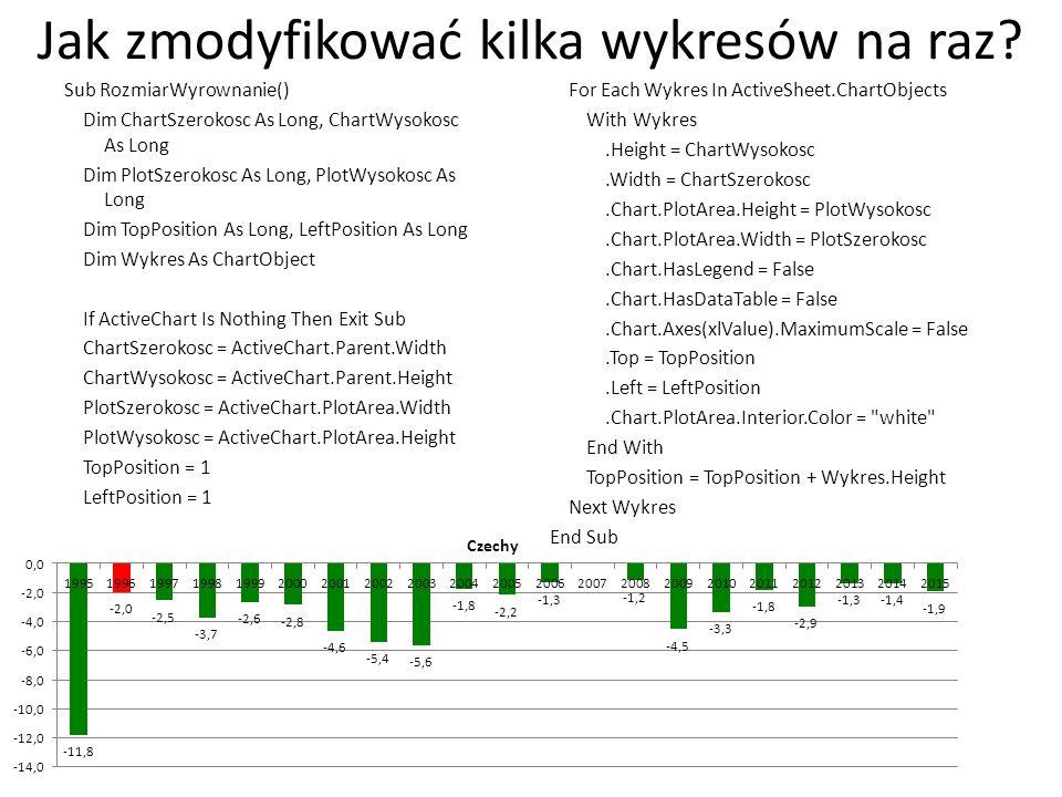 Jak zmodyfikować kilka wykresów na raz