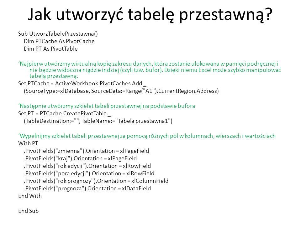 Jak utworzyć tabelę przestawną