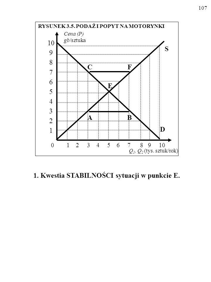 1. Kwestia STABILNOŚCI sytuacji w punkcie E.