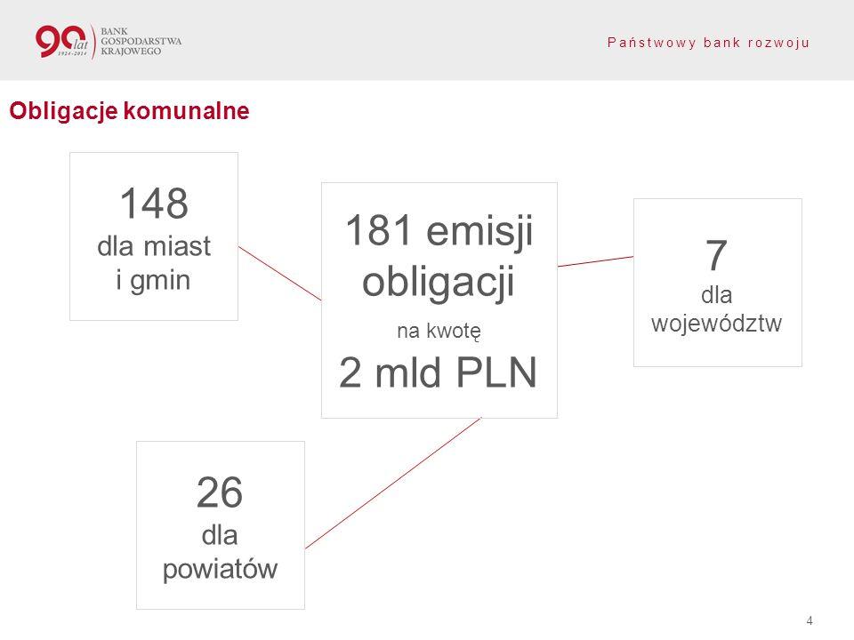 181 emisji obligacji na kwotę 2 mld PLN