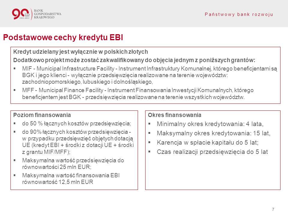 Podstawowe cechy kredytu EBI
