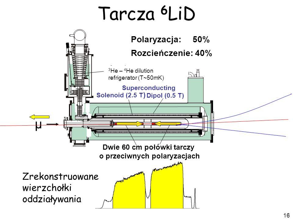 Dwie 60 cm połówki tarczy o przeciwnych polaryzacjach