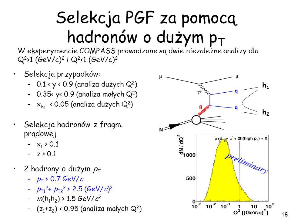 Selekcja PGF za pomocą hadronów o dużym pT