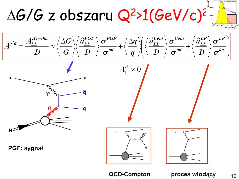 DG/G z obszaru Q2>1(GeV/c)2