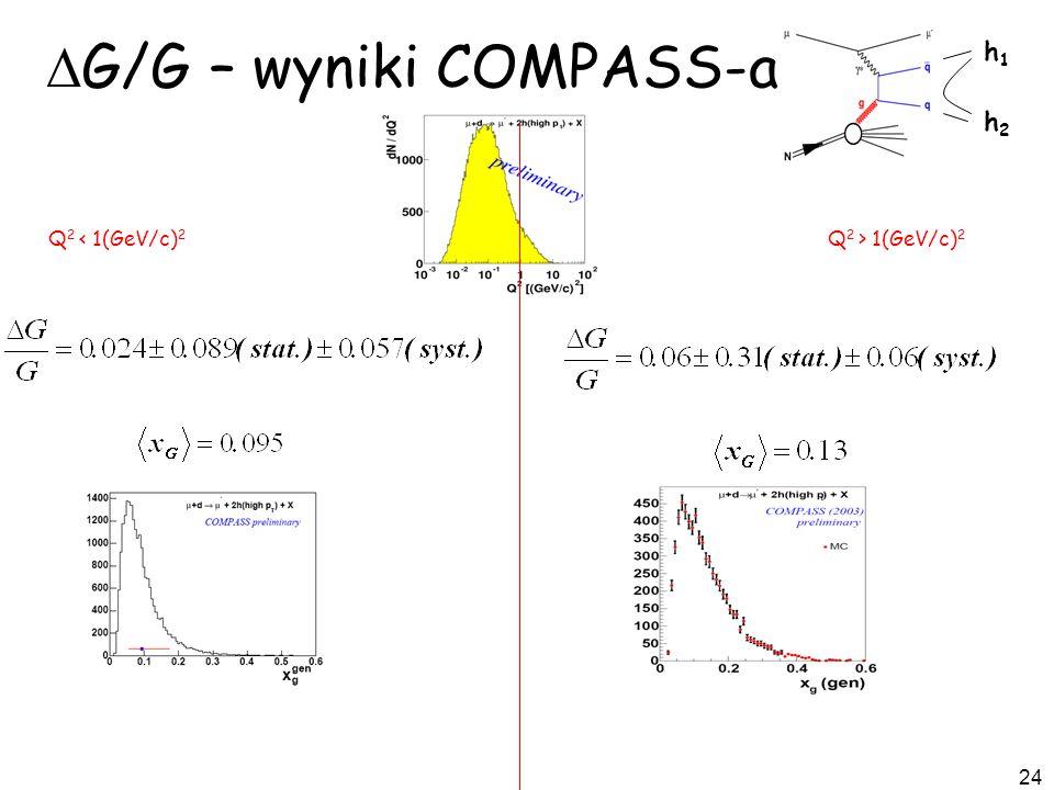 DG/G – wyniki COMPASS-a