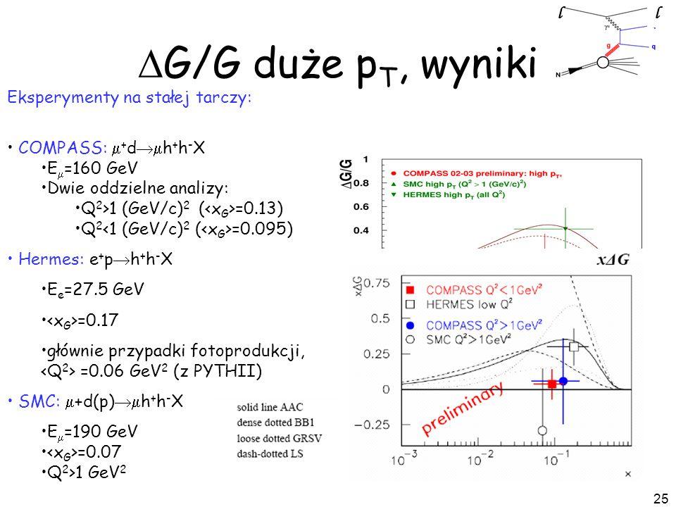 DG/G duże pT, wyniki l Eksperymenty na stałej tarczy: