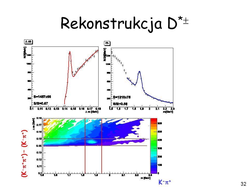 Rekonstrukcja D* (K-p+p+) – (K-p+) K-p+