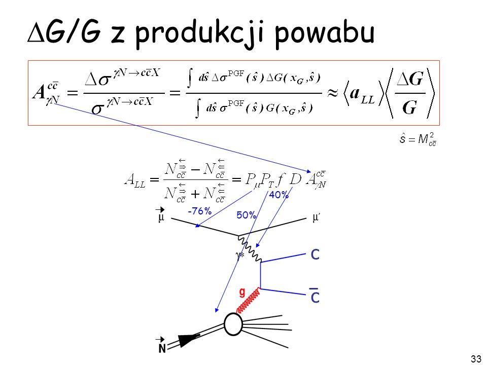DG/G z produkcji powabu