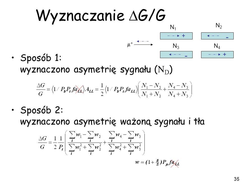 Wyznaczanie DG/G Sposób 1: wyznaczono asymetrię sygnału (ND)
