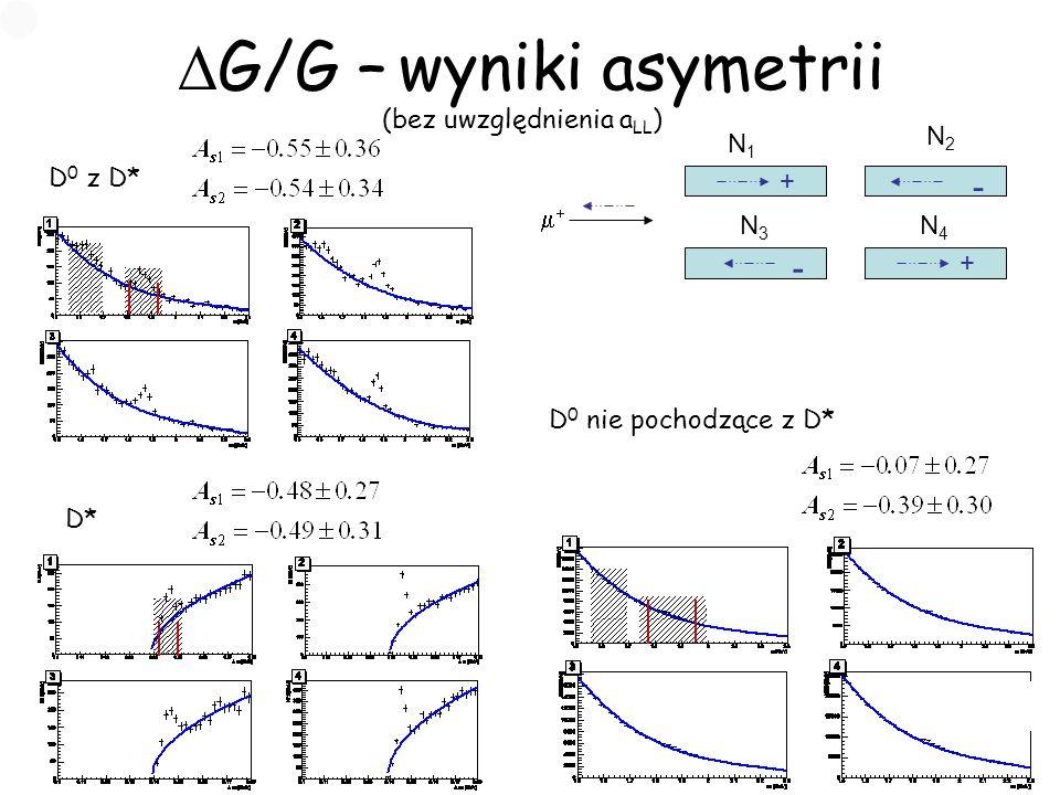 DG/G – wyniki asymetrii