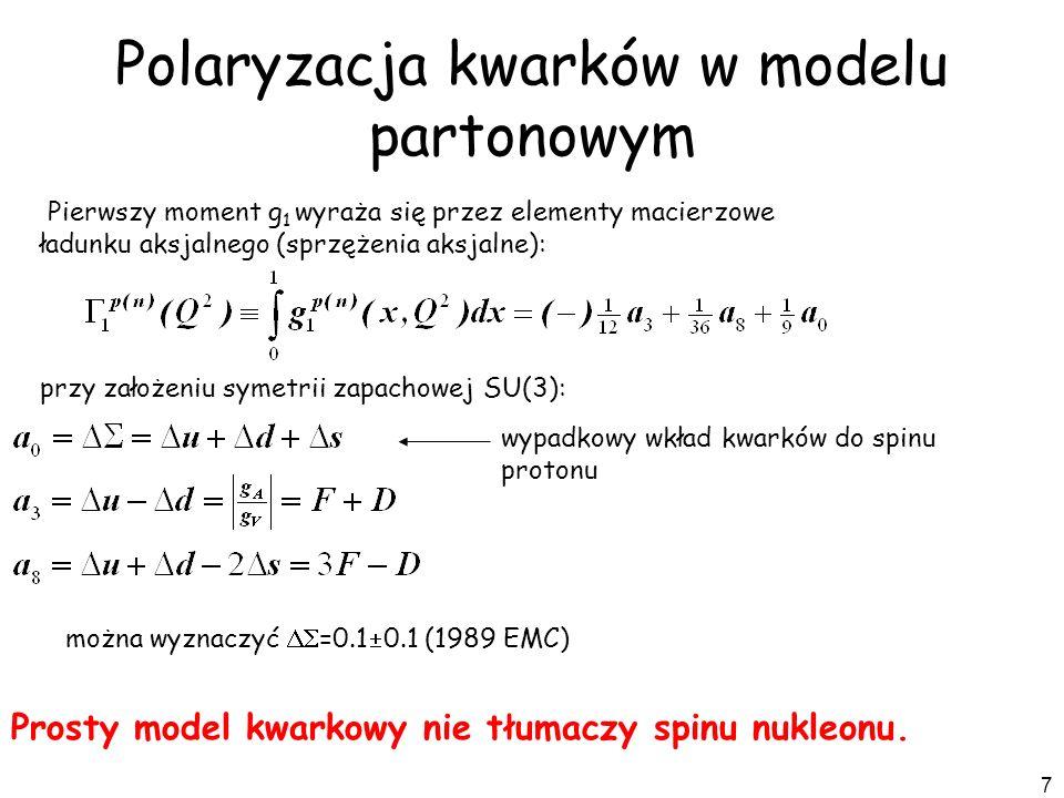 Polaryzacja kwarków w modelu partonowym