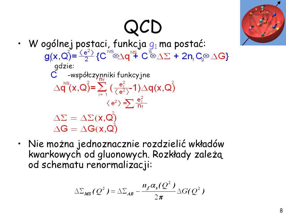 -współczynniki funkcyjne