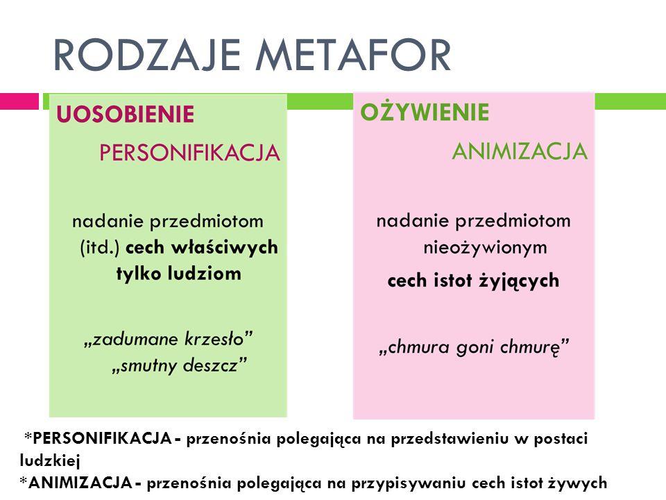 RODZAJE METAFOR *PERSONIFIKACJA - przenośnia polegająca na przedstawieniu w postaci ludzkiej.