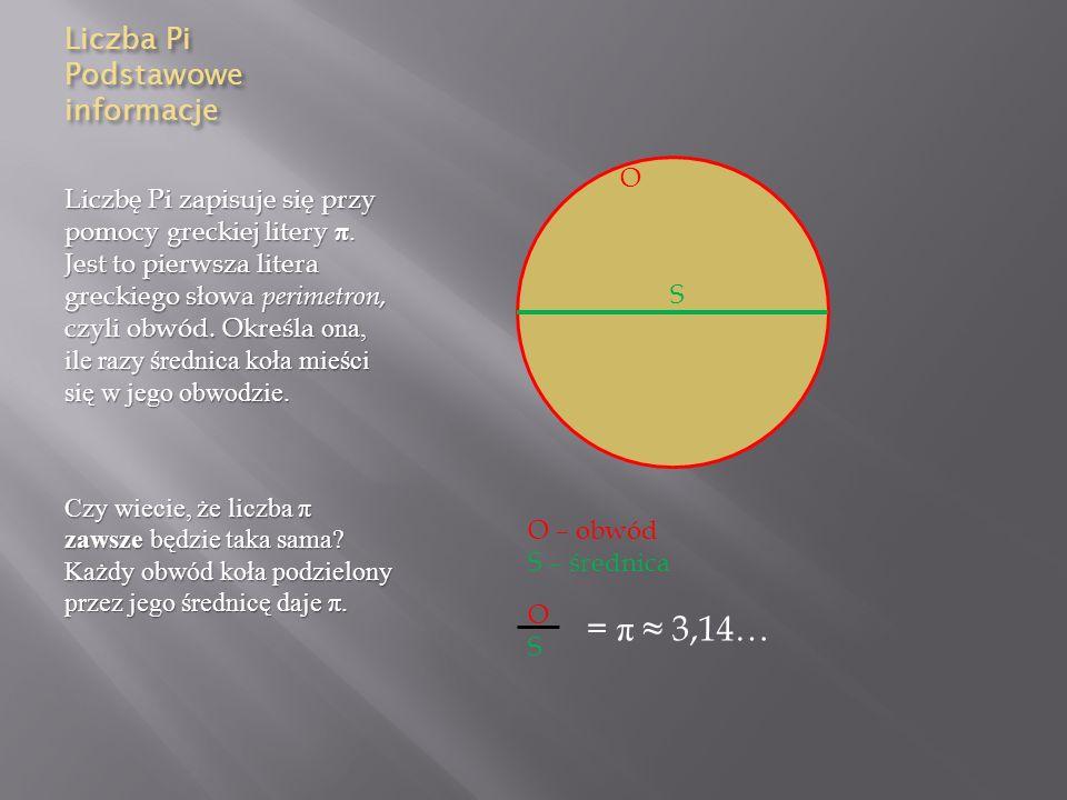 Liczba Pi Podstawowe informacje