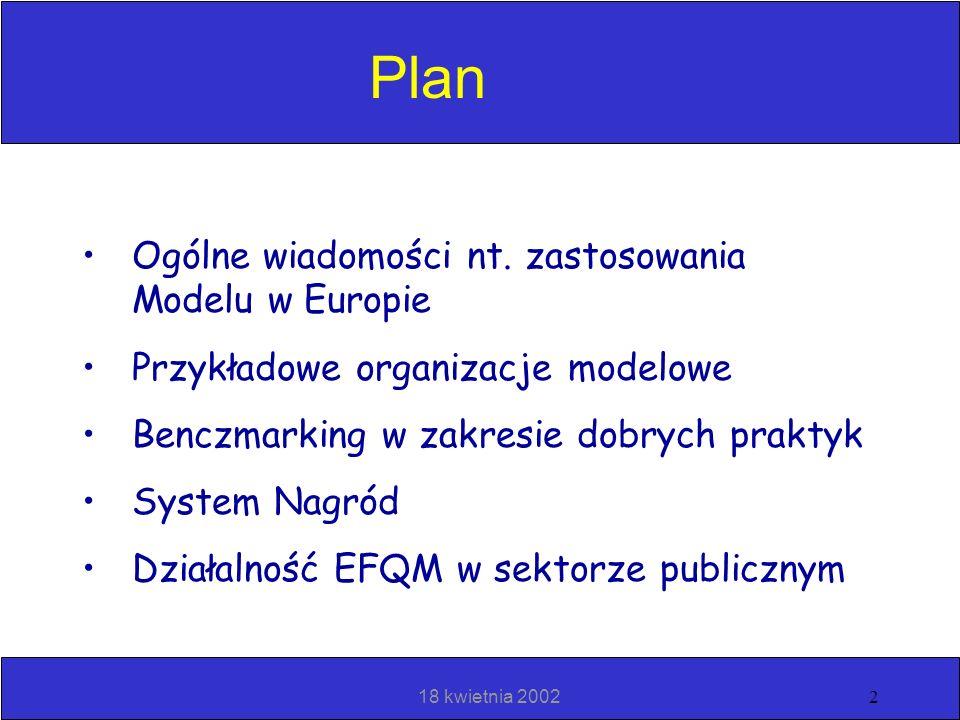 Plan Ogólne wiadomości nt. zastosowania Modelu w Europie