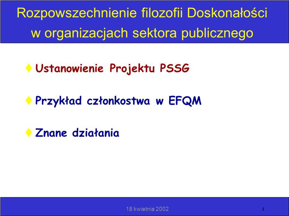 Rozpowszechnienie filozofii Doskonałości w organizacjach sektora publicznego