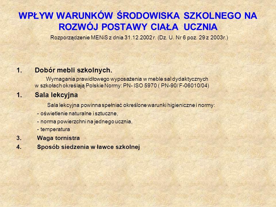 WPŁYW WARUNKÓW ŚRODOWISKA SZKOLNEGO NA ROZWÓJ POSTAWY CIAŁA UCZNIA Rozporządzenie MENiS z dnia 31.12.2002 r. (Dz. U. Nr 6 poz. 29 z 2003r.)