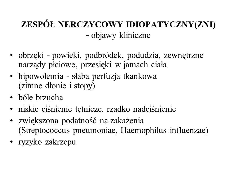 ZESPÓŁ NERCZYCOWY IDIOPATYCZNY(ZNI) - objawy kliniczne