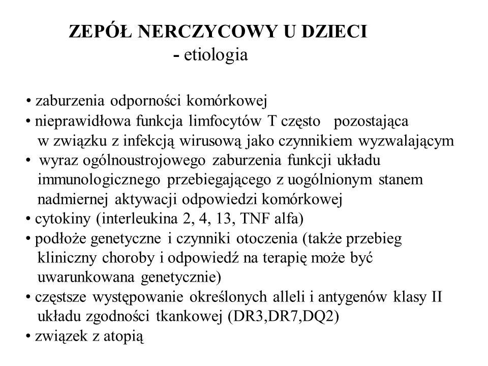 ZEPÓŁ NERCZYCOWY U DZIECI - etiologia