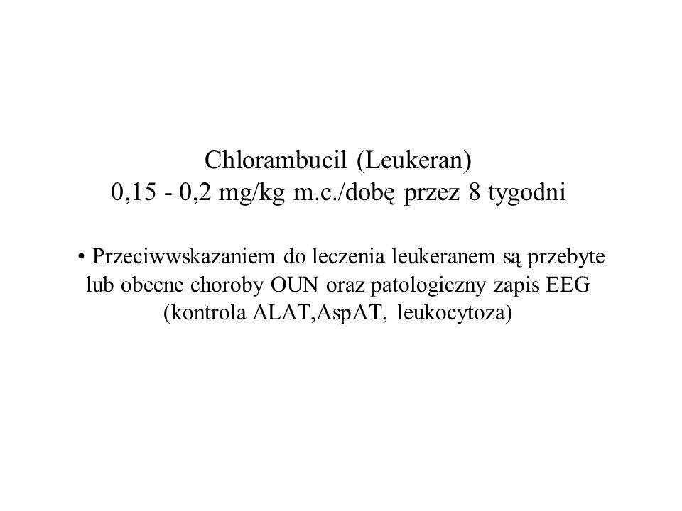 Chlorambucil (Leukeran) 0,15 - 0,2 mg/kg m. c
