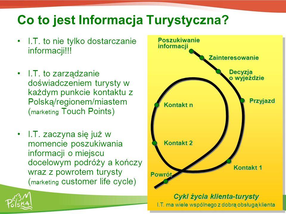Co to jest Informacja Turystyczna
